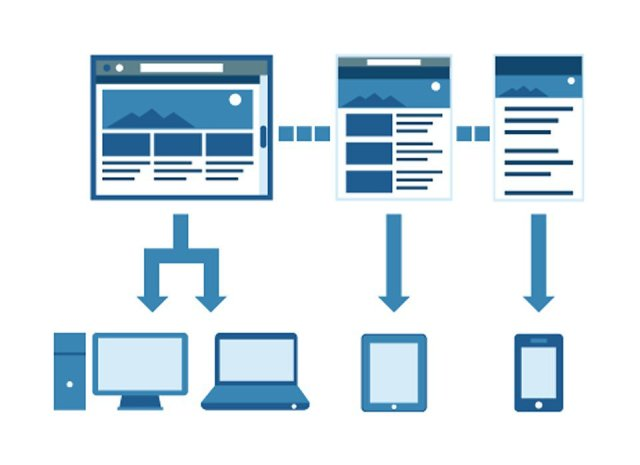 Effect Responsive Design before the rise of mobile technology