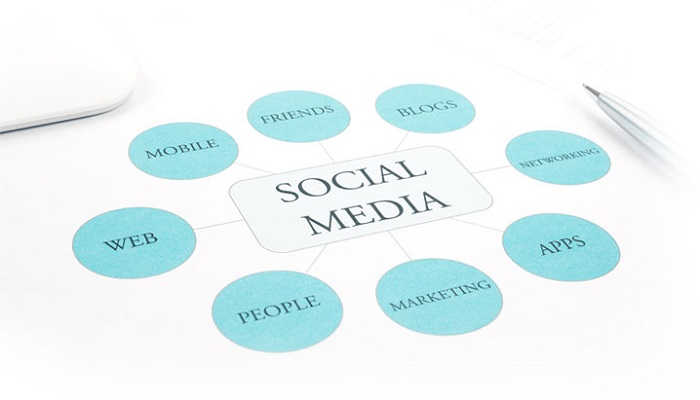 Which social media marketing strategies work best